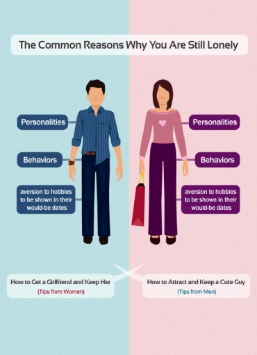 [Kobiz Infographics]  Reasons Why You Are Still Single