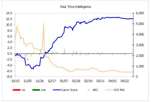 Real Time Intelligence. (PRNewsFoto/RAGE Frameworks)