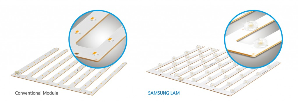 Samsung LED Lens-attached Module with Optic Technology (image: Samsung Elecs)