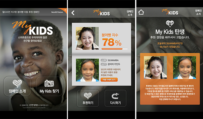 Mobile Trend Creates Cultural Shift in Micro Philanthropy