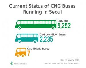 (graphic:Kobizmedia/Korea Bizwire)