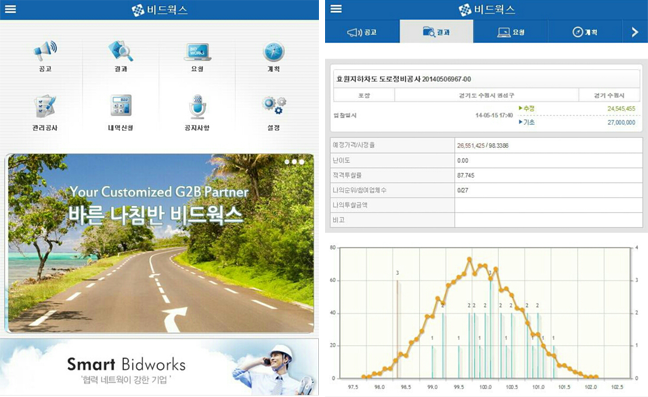 The app provides a variety of information on bids announced by Public Procurement Service's KONEPS (Korea Online E-Procurement System) and other government agencies and state-run enterprises. (image: Bidworks)