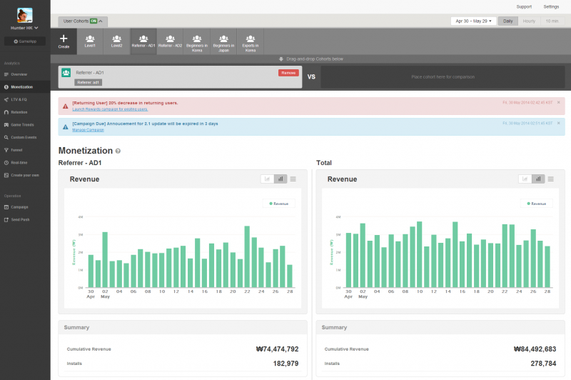 5Rocks Partners with MobileAppTracking to Bring Sophistication to Mobile Attribution in APAC