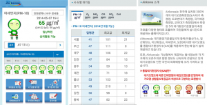 The upgraded version will provide the real-time density of air pollutants including PM10 and overall air pollution level in forms of easy-to-understand numbers and icons. (image: Korea Environment Corporation)
