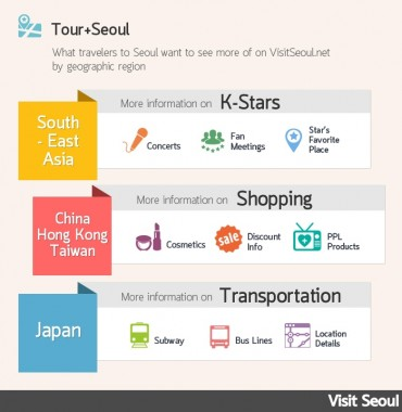Visitseoul.net Announces the Infographics of Its Hallyu Event Survey Findings