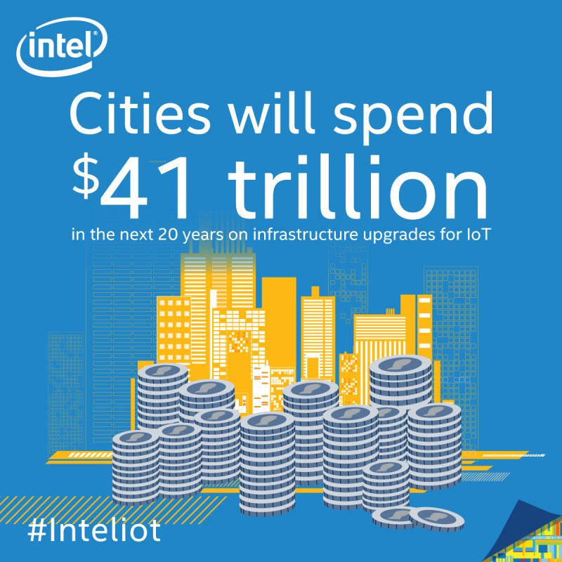 San José Implements Intel Technology for a Smarter City