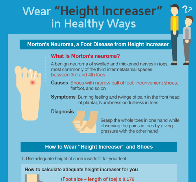 "[Infographics] Wear ""Height Increaser"" in Healthy Ways"
