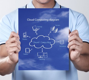 Korea's Acroverse Creative Adopts IBM Cloud Services to Improve Customer Experience Globally