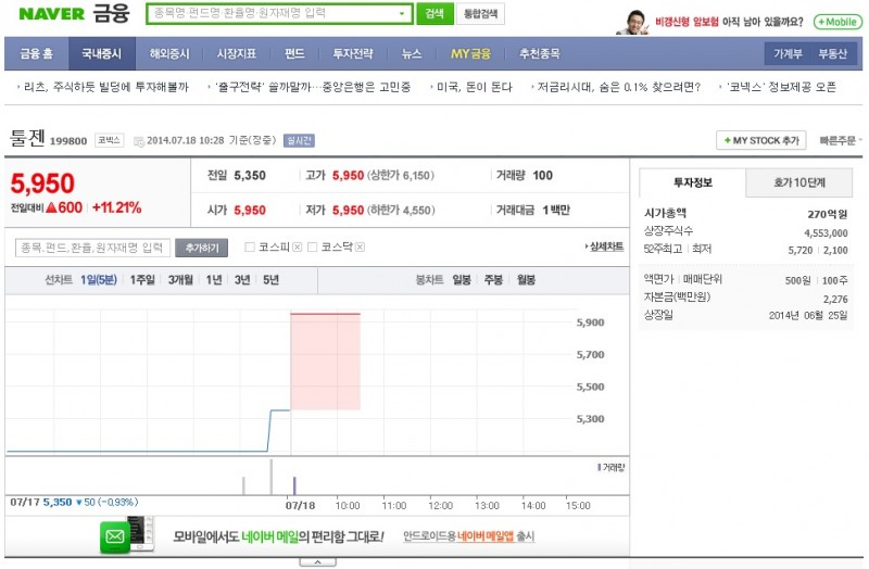 Naver Provides Information on KONEX Listed Companies