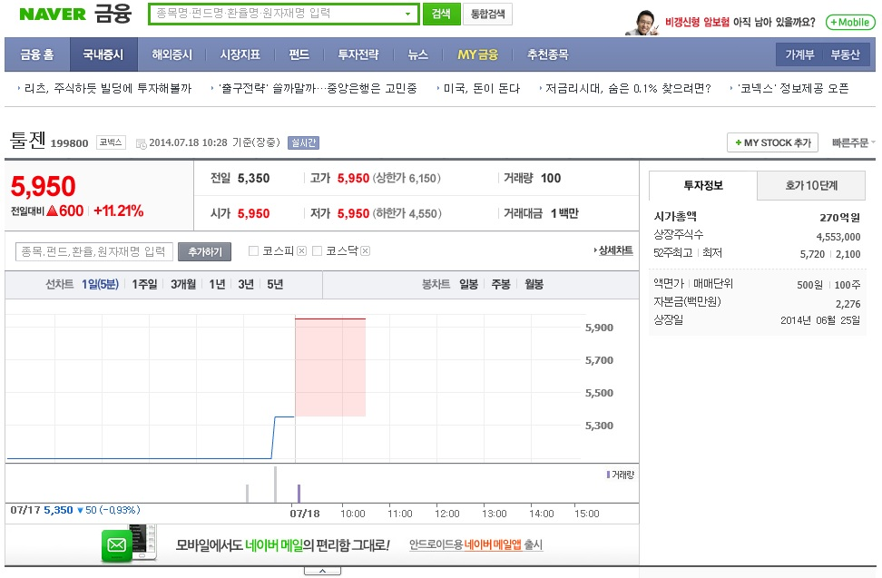 In its Finance section of the portal, Naver began providing stock quotes, related charts, overviews of the listed companies on the market through its KONEX page. (image: screenshot from Naver's KONEX section)