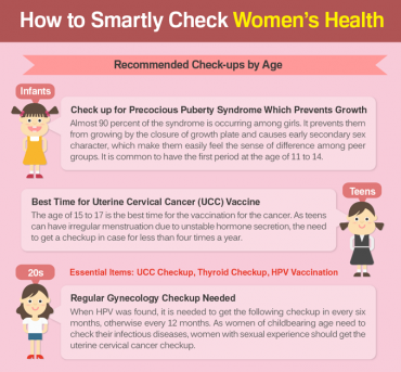 [Infographic] How to Smartly Check Women's Health