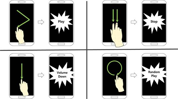 Dongbu HiTek Develops Touch Screen Chip That Can Run Apps with Screen Turned off