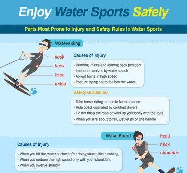 [Infographic] Enjoy Water Sports Safely