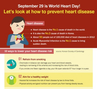 [Infographic] How to Prevent No.1 Cause of Death: Heart Disease