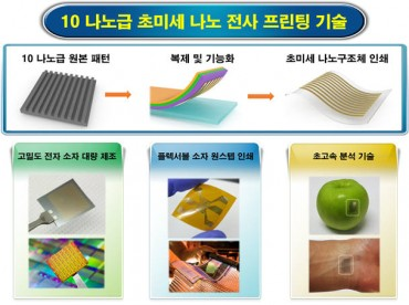 World's First 10-nm Ultra-fine Printing Technology Developed in Korea