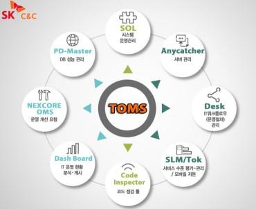 SK C&C Posts 19% Higher 3Q Operating Profit at 71 Bil. Won