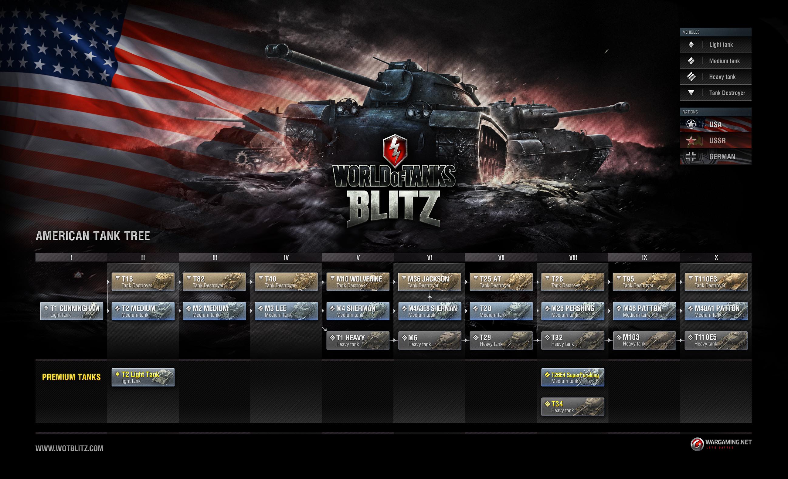 World of tanks crew skills