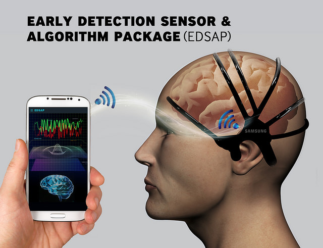 Samsung's Stroke Warning Cap Moving towards Commercialization