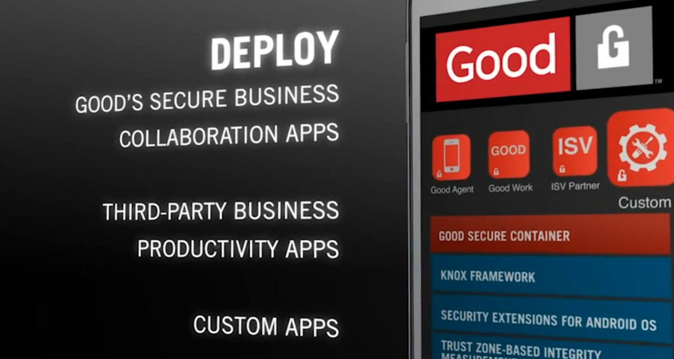 The launch of Good for Samsung KNOX represents the next step in the partnership between Samsung and Good to deliver world-class mobile enterprise security solutions. (image: Good Technology Corp.)