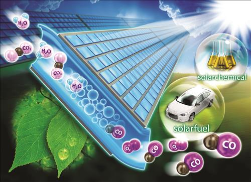Korean Researchers Develop World's Most Efficient Artificial Photosynthesis