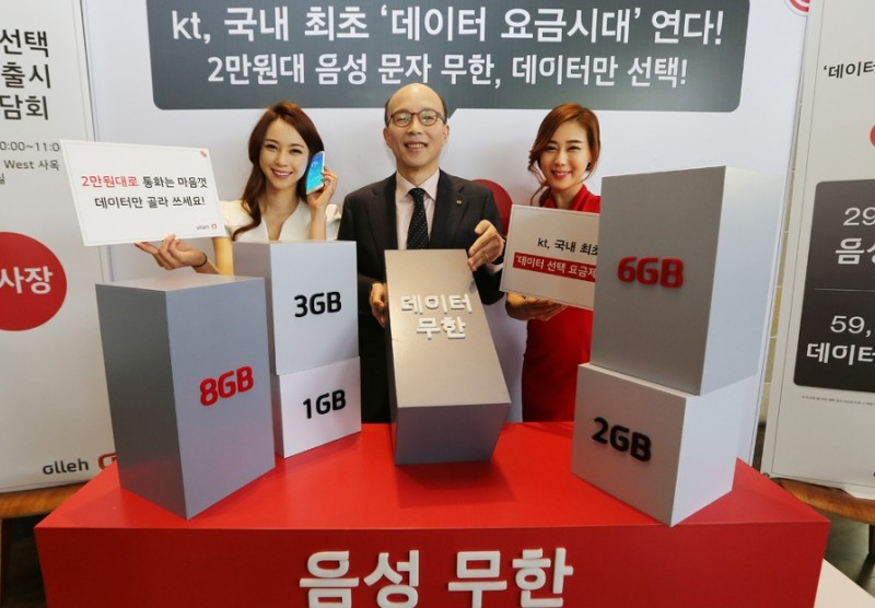 KT's Data-Centric Plans Attract 100,000 Subscribers in 4 Days
