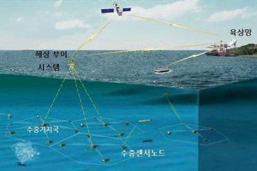 SK Telecom to Develop Korea's First Underwater Communications Networks