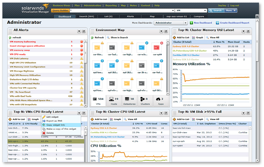 SolarWinds Virtualization Manager now combines performance, configuration and hypervisor-specific alerts with related management actions in a single dashboard. (image: SolarWinds)