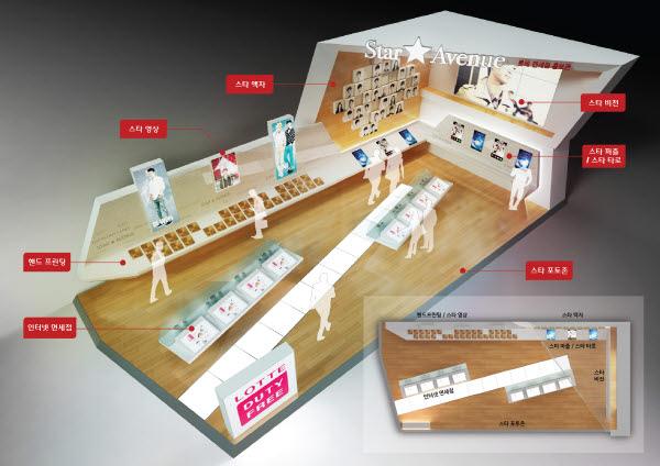 "Digital Duty-free Shop Featured at ""Silk Road in Gyeongju"" Event"