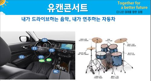The 'You Can Concert'. Tapping the steering wheel or the back seats makes drum noises, and keyboards can be played through an electrical pad located by the passenger seat. (Image : Yonhap)