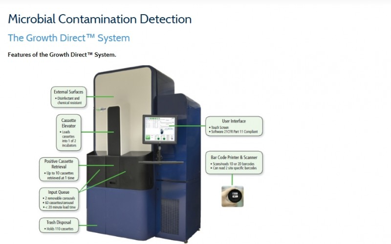 Rapid Micro Biosystems Announces the Commercial Availability of the Growth Direct™ System for Sterility Testing