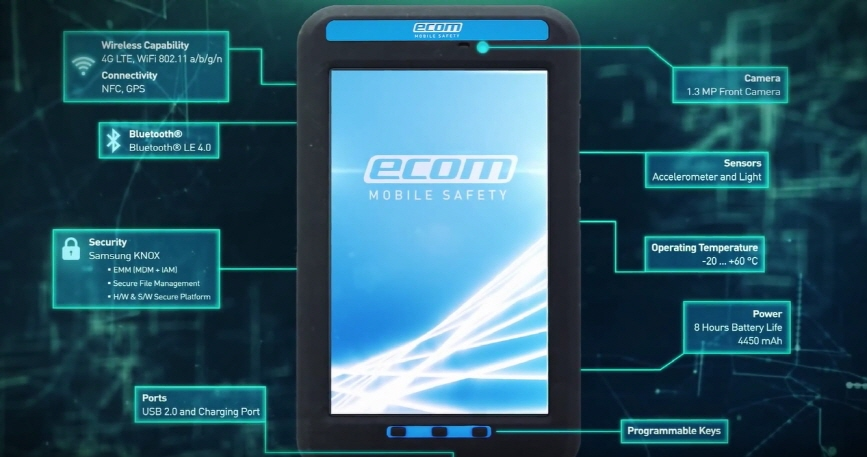 (image: ecom instruments GmbH)