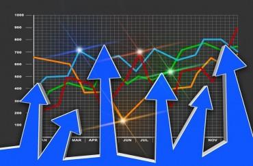 Nasdaq Reports Record Third Quarter 2015 Non-GAAP Results