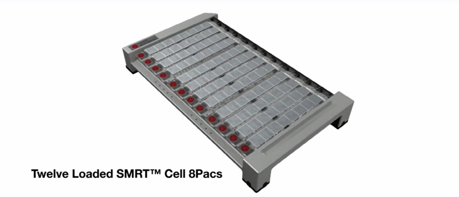 The core of the Sequel System is the capacity of its redesigned SMRT Cells. (image: Pacific Biosciences)