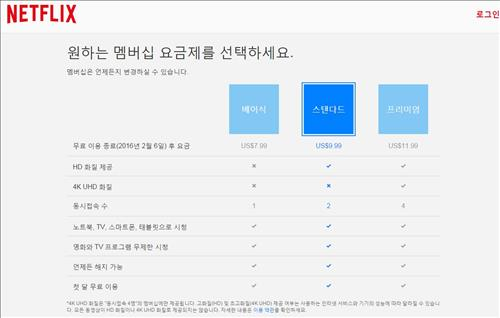 Three different types of plans are available, coming in at $7.99 (basic), $9.99 (standard) and $11.99 (premium) per month. (Image : Yonhap)