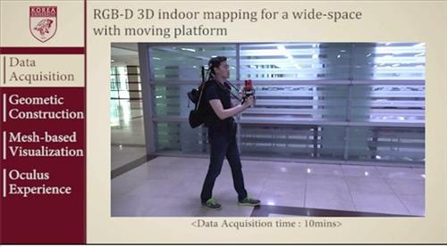 Technology that can be used to create a 3D map by simply walking around with a backpack has been developed by a Korean research team. (Image : Yonhap)