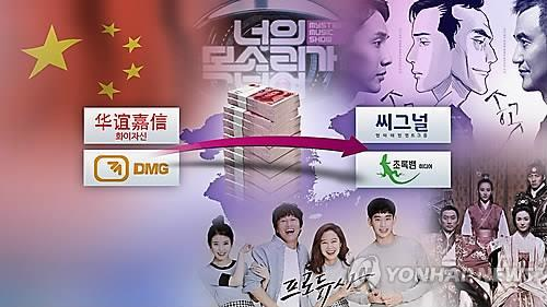 "More Chinese companies are becoming major stakeholders of South Korean entertainment agencies, a trend that could be positive for the expansion of ""hallyu,"" or the worldwide popularity of Korean culture, but worrisome for its long-term future. (Image : Yonhap)"