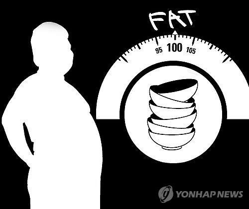 S. Korean Men Become Fatter, Women Get Longer Legs