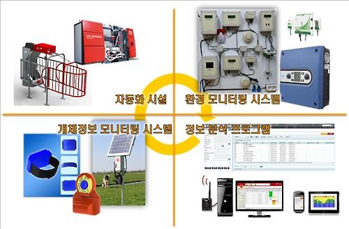 The Ministry of Agriculture, Food and Rural Affairs announced the development of 'smart farm' technology, which equips existing dairy farms with information and communications technology (ICT). (Image : Yonhap)