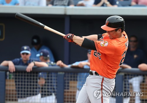 After much Hoopla, Kim Hyun-soo Makes Orioles' Opening Day Roster