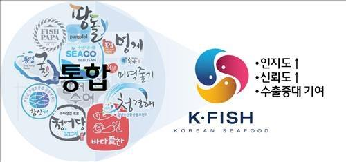 South Korea's seafood brand K-Fish (Image : Ministry of Oceans and Fisheries)