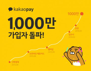Kakao Pay Users Top 10 mln