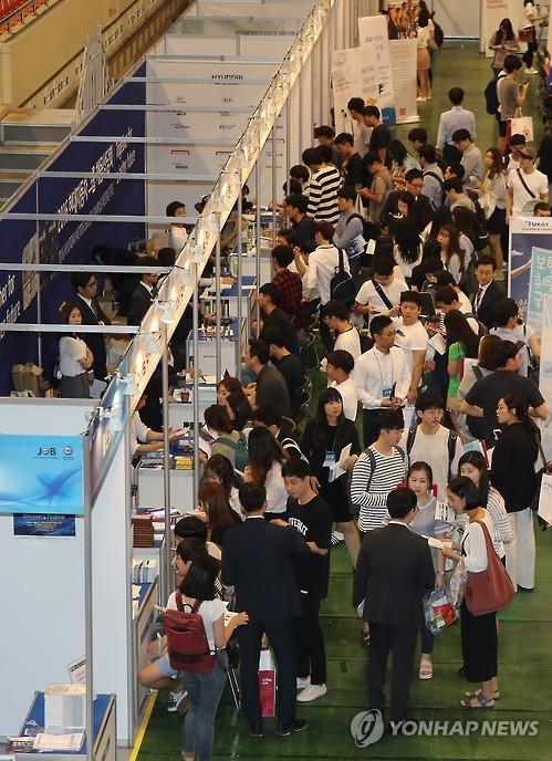 Estudantes Coreanos Relatam Apreensão Quanto Ao Mercado De Trabalho