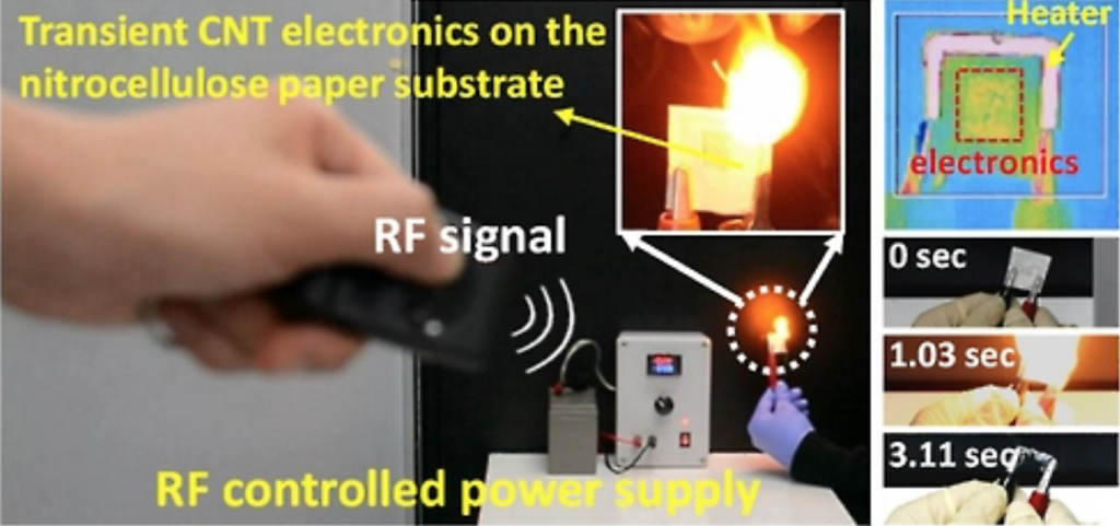 The team applied semiconducting carbon nanotubes (CNTs) onto the nitrocellulose paper substrate, and stamped the back of the paper with a silver (Ag) resistive heater, which would induce heat when signaled by an electrical current, burning the CNTs. (image: Yonhap)