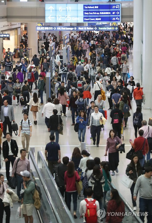 The number of outbound travelers came to 6.05 million in the July-September period, compared with 5.02 million from the same period last year, according to the Korea Tourism Organization. (image: Yonhap)