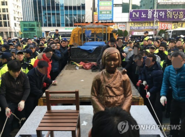 Removal of Comfort Woman Statue Backfires on Government Officials