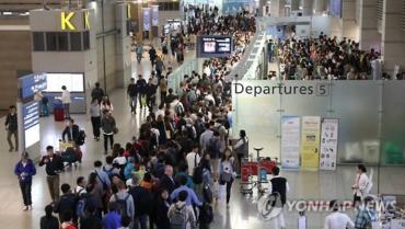 Households' Overseas Spending Tops 8 Tln Won in Q3