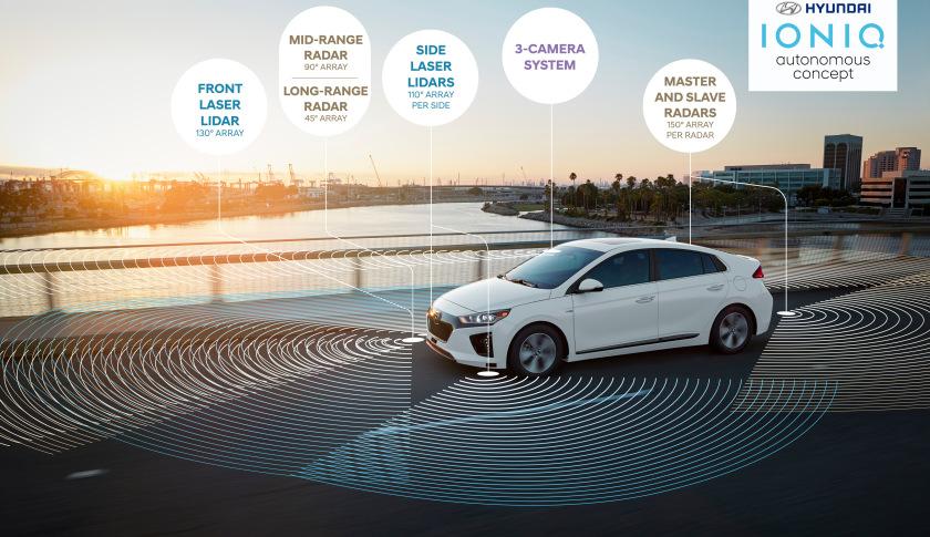 Hyundai's self-driving concept vehicle, Ioniq. (image: Hyundai)