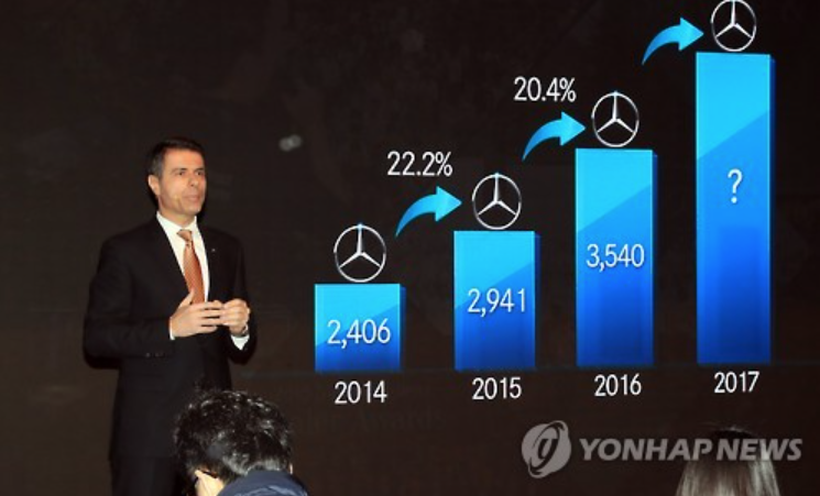 Dimitris Psillakis, CEO of Mercedes-Benz Korea, holds a press conference at a Seoul hotel on Jan. 16, 2017. (image: Yonhap)