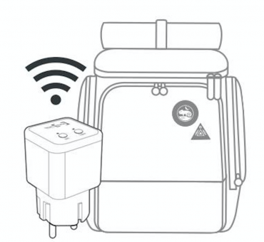 Parents Use IoT Backpacks to Track Children's Whereabouts