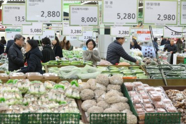 Uptrend in Food Prices Forecast to Ease After Presidential Poll